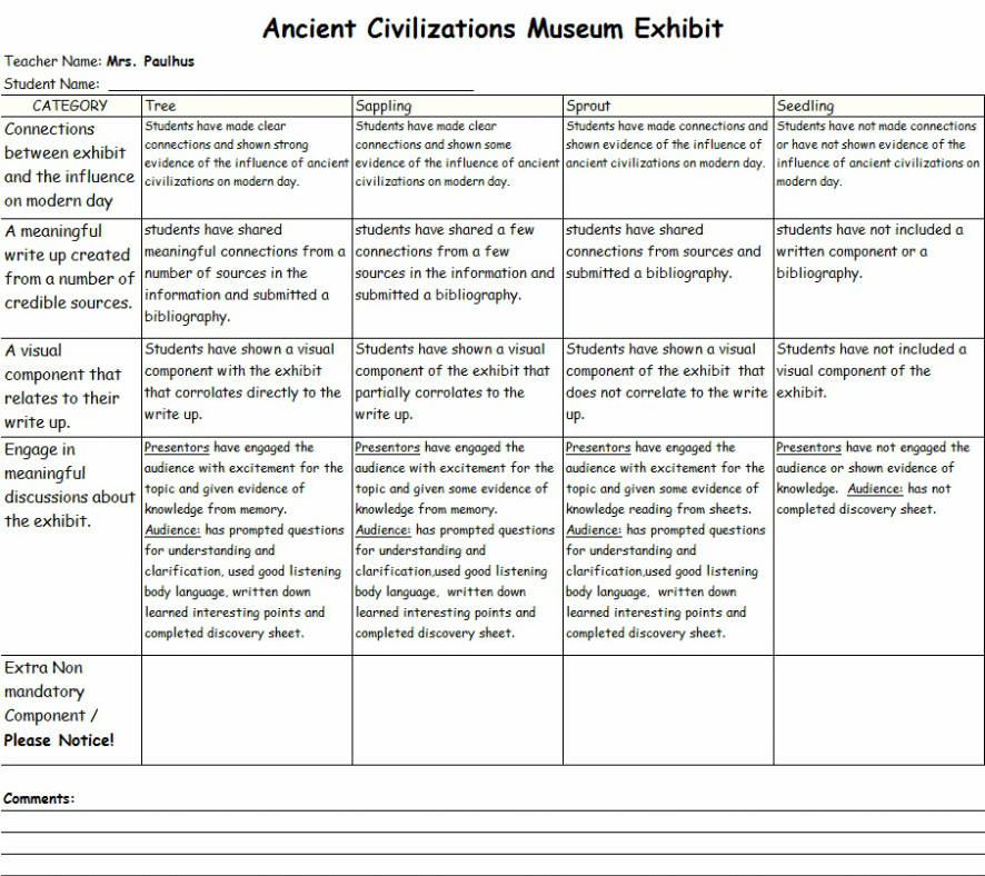 application letter rubric